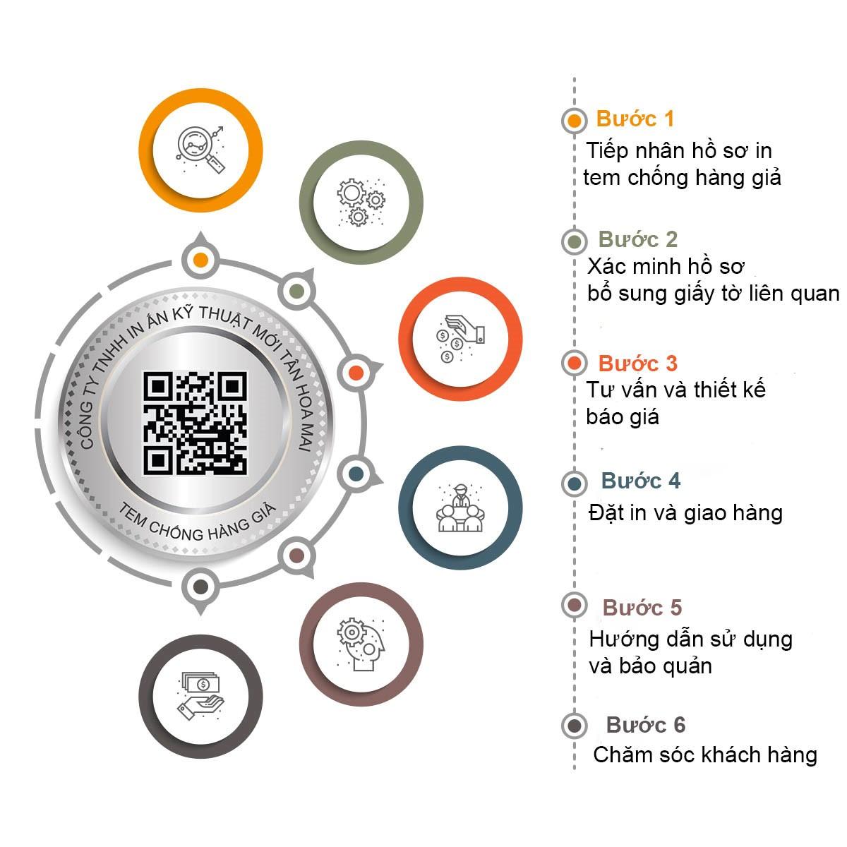 Quy trình, thủ tục in tem chống giả tại Tân Hoa Mai