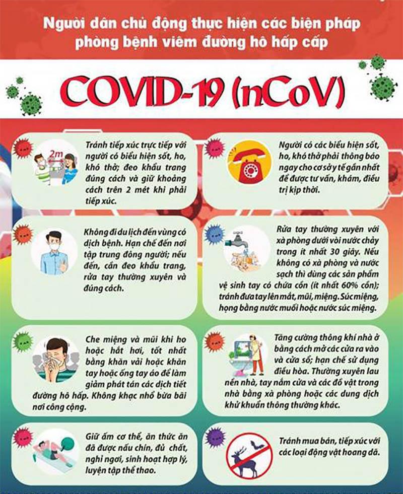 khuyến cáo chủ động phòng chống bệnh viêm phổi cấp corona (covid-19)